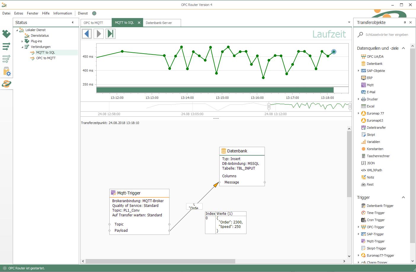 MQTT Client versendet OPC Daten