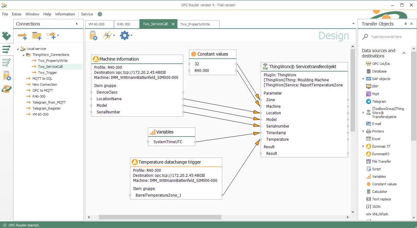 Aufruf eines Service im ThingWorx System mit Übergabe diverser Parameter. Hier: Euromap 77 Daten