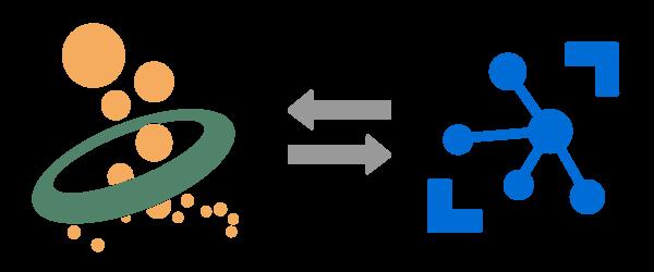 Azure IoT Hub MQTT Anbindung