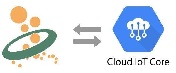 Anbindung OPC Router - Google Cloud Platform GCP - IoT Core
