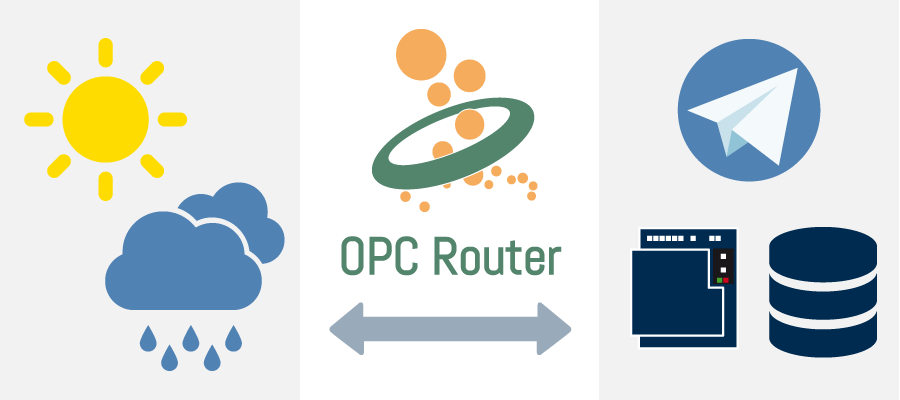 REST Open Weather mit dem OPC Router