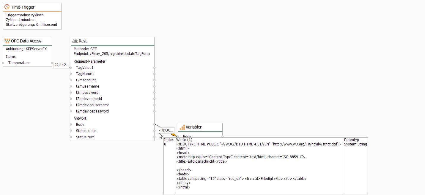 Exemplarische Übertragung von Temperaturdaten an das in der Cloud / im Gerät erstellte Tag