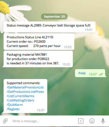 functions of the Telegram Bots