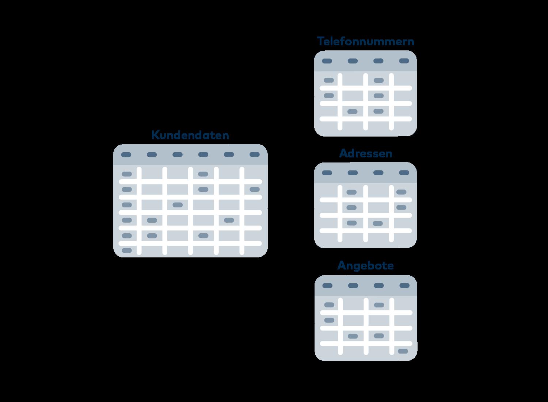 MongoDB: Daten in einer relationalen Datenbank