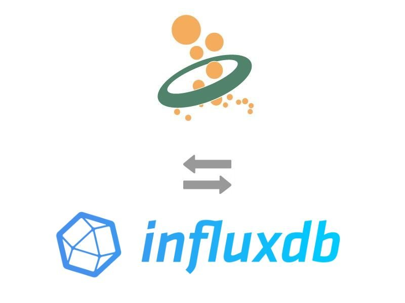 influxdb OPC Router